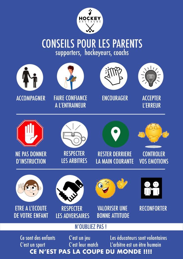 fiche parents supporters